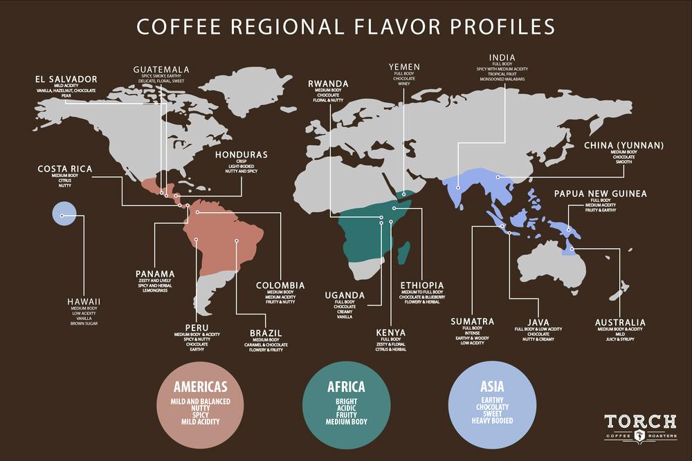Carte Régionale des Profils Aromatiques du Café